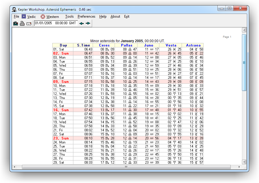KEPLER Forecasting