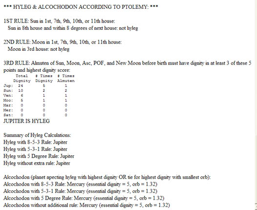 Hyleg and Alcochodon according to Ptolemy